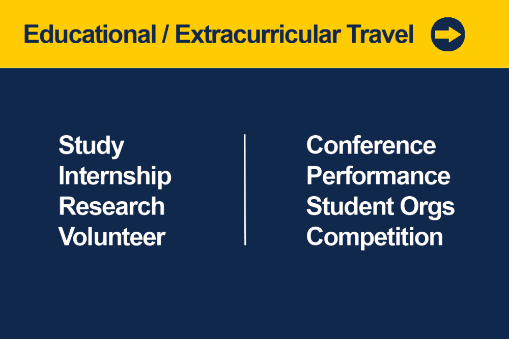 Register educational & extra-curricular travel such as study, internship, research, volunteer, student organization trips, competition, performance, and conferences